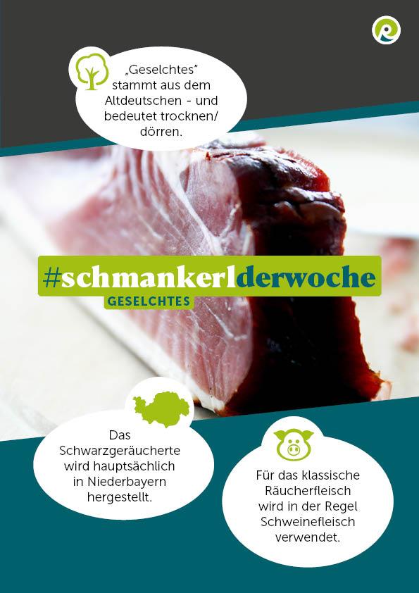 Unsere Regiothek-Infografik zum Schmankerl der Woche: Geselchtes.